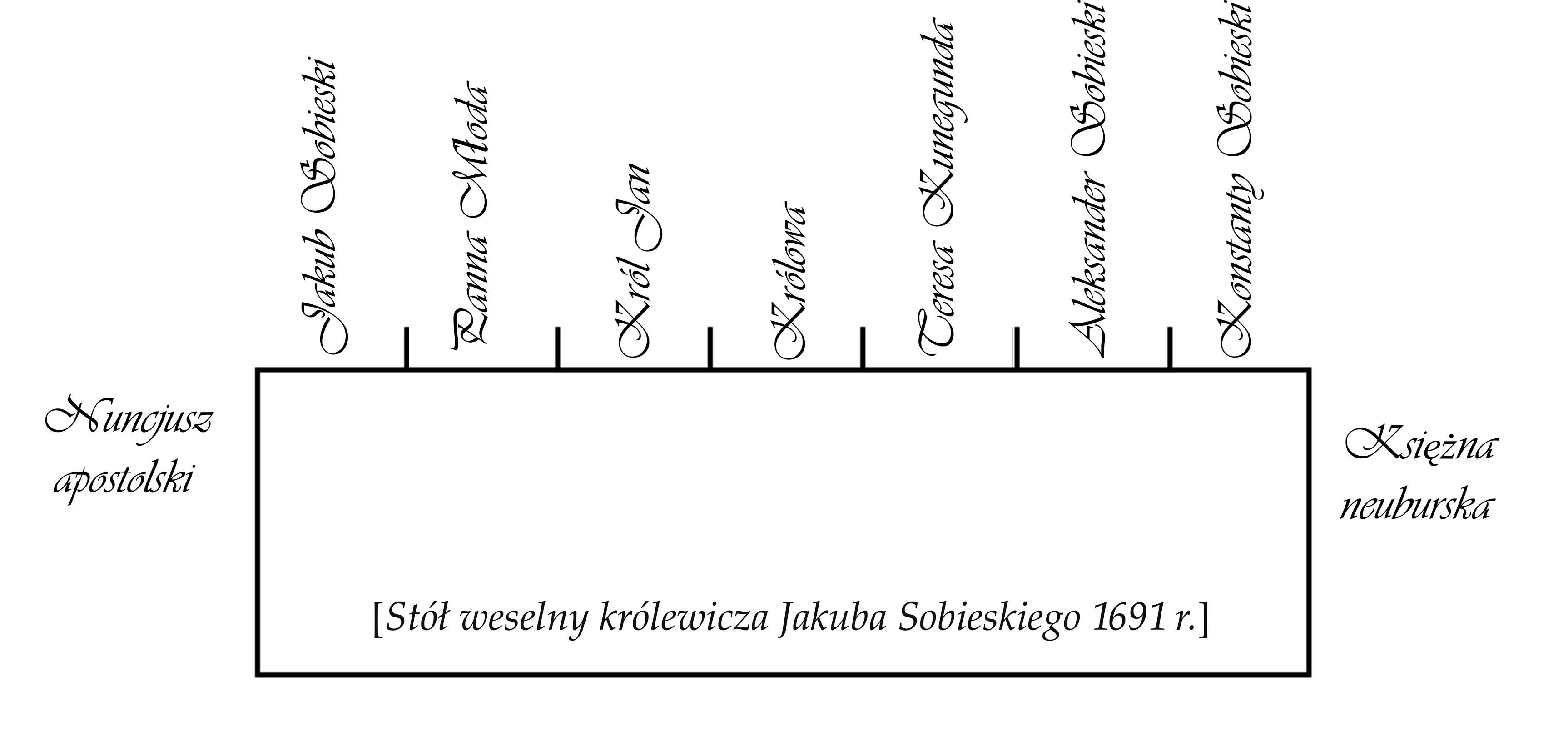 slub Jakuba Ludwika 3.jpg