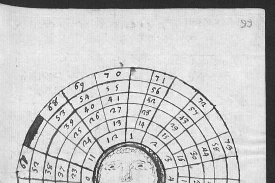 The Book of Kabbalah of Marie Casimire Sobieska
