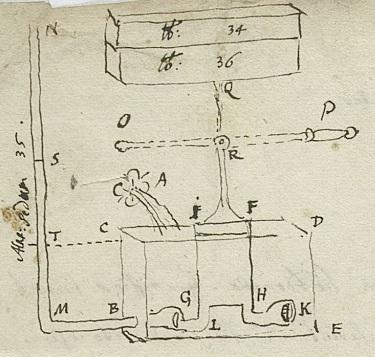 Ryusnek maszyny wykonany przez Kochańskiego. Zbiory Biblioteki Narodowej