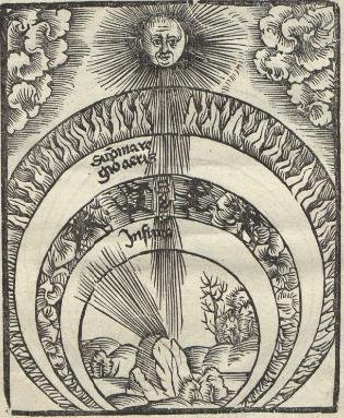 astrologia.JPG