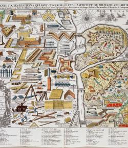 Josua Ottens, Znaki topograficzne, XVIII w., z kolekcji Muzeum Pałacu w Wilanowie